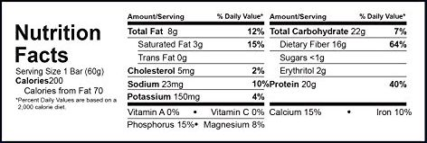 Quest protein bars nutrition facts